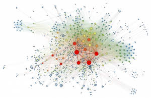 CanTest Social Network Analysis