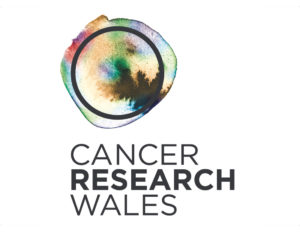 Think Cancer! WICKED Trial (Wales Interventions and Cancer Knowledge about Early Diagnosis)